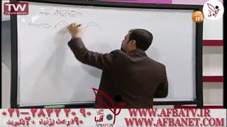 آفبا مهندس سادات کارنامه20 ۹۵/۱1/1 28422090-021