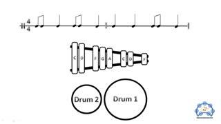 موسیقی کودک-بداهه نوازی در گام پنتاتونیک پارت 2
