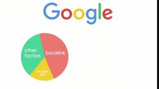 خرید بک لینک دائمی - سرویس سئو و فروش بک لینک رایاطرح