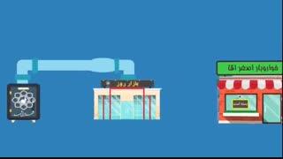 موشن گرافیک (2) | درآمد های پایدار