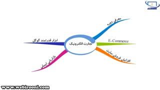 دوره غیر حضوری سئو در تجارت الکترونیک- محمدرضا یعقوبی