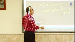 آموزش زبان انگلیسی - قسمت 19