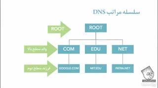 آموزش هک قانونی : آموزش ردیابی و شناسایی - آریاگستر