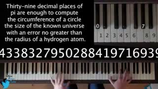 Music of first 301 digits of pi