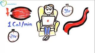 اثرات نشستن زیاد چیست - به زبان فارسی در سیب تل