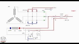 آموزش برق و الکترونیک خودرو: دینام ژنراتور و آلترناتور