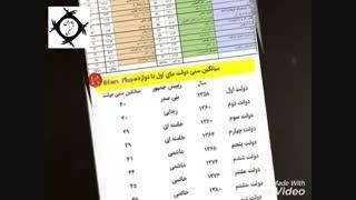 دولت دوازدهم پیرترین دولت بعد از انقلاب با میانگین 58 سال سن