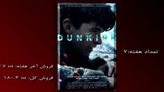 تحلیل و بررسی جدول Box Office هفته ی سوم شهریور ماه 1396 با گویندگی فارسی