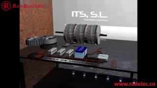 میز نصب ژنراتور الکتریک شرکت گلدستار Goldstar