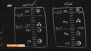 بررسی و آنالیز کیفیت فنی لیگ برتر در برنامه نود ۱۷ مهر